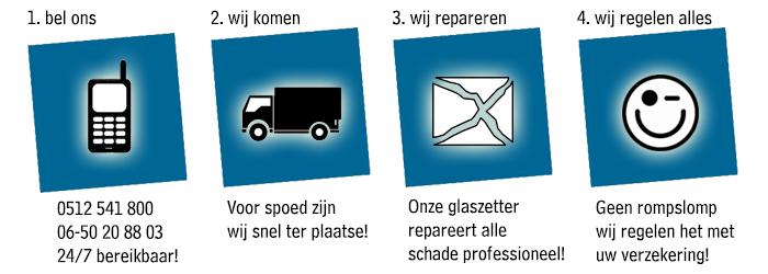 glasschade-stappenplan